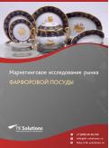 Рынок фарфоровой посуды в России 2015-2021 гг. Цифры, тенденции, прогноз.