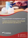 Российский рынок сухих молочных смесей для детей раннего возраста за 2016-2021 гг. Прогноз до 2025 г.