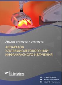 Анализ импорта и экспорта аппаратов ультрафиолетового или инфракрасного излучения в России в России 2021, 2020 2016-2020  гг.