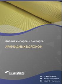 Анализ импорта и экспорта арамидных волокон в России за 2016-2020  гг.