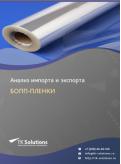Анализ импорта и экспорта БОПП-пленки в России в России 2021, 2020 2016-2020  гг.