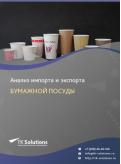 Анализ импорта и экспорта бумажной посуды в России в России 2021, 2020 2016-2020  гг.
