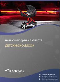 Анализ импорта и экспорта детских колясок в России за 2016-2020  гг.