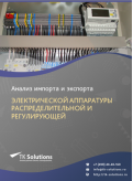 Анализ импорта и экспорта электрической аппаратуры распределительной и регулирующей в России за 2016-2020  гг.