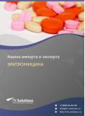 Анализ импорта и экспорта эритромицина в России в России 2021, 2020 2016-2020  гг.