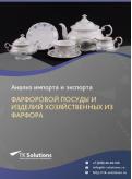 Анализ импорта и экспорта фарфоровой посуды и изделий хозяйственных из фарфора в России в России 2021, 2020 2016-2020  гг.