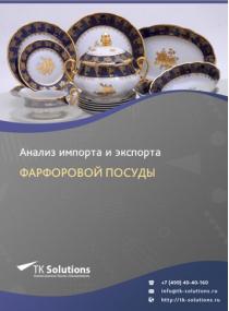 Анализ импорта и экспорта фарфоровой посуды в России в России 2021, 2020 2016-2020  гг.