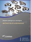 Анализ импорта и экспорта фитингов из алюминия в России в России 2021, 2020 2016-2020  гг.
