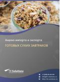 Анализ импорта и экспорта готовых сухих завтраков в России за 2016-2020  гг.