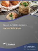 Анализ импорта и экспорта гусиной печени в России в России 2021, 2020 2016-2020  гг.