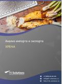 Анализ импорта и экспорта хрена в России за 2016-2020  гг.