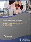 Анализ импорта и экспорта легких дистиллятов и продуктов в России в России 2021, 2020 2016-2020  гг.