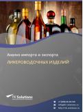 Анализ импорта и экспорта ликероводочных изделий в России за 2016-2020  гг.