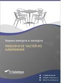 Анализ импорта и экспорта мебели и ее частей из алюминия в России за 2016-2020  гг.