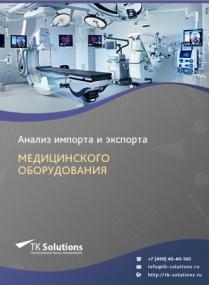 Анализ импорта и экспорта медицинского оборудования в России в России 2021, 2020 2016-2020  гг.