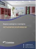 Анализ импорта и экспорта металлической мебели в России в России 2021, 2020 2016-2020  гг.