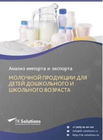 Анализ импорта и экспорта молочной продукции для детей дошкольного и школьного возраста в России за 2016-2020  гг.