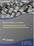 Анализ импорта и экспорта нержавеющей и прочей легированной проволоки в России в России 2021, 2020 2016-2020  гг.