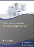 Анализ импорта и экспорта полиэтиленовой пленки в России в России 2021, 2020 2016-2020  гг.