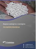 Анализ импорта и экспорта полипропилена в России в России 2021, 2020 2016-2020  гг.
