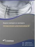 Анализ импорта и экспорта проволоки алюминиевой в России за 2016-2020  гг.