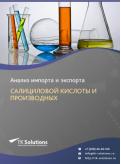 Анализ импорта и экспорта салициловой кислоты и производных в России за 2016-2020  гг.