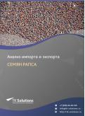 Анализ импорта и экспорта семян рапса в России в России 2021, 2020 2016-2020  гг.