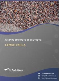 Анализ импорта и экспорта семян рапса в России за 2016-2020  гг.