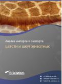 Анализ импорта и экспорта шерсти и шкур животных в России в России 2021, 2020 2016-2020  гг.