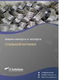 Анализ импорта и экспорта стальной катанки в России в России 2021, 2020 2016-2020  гг.