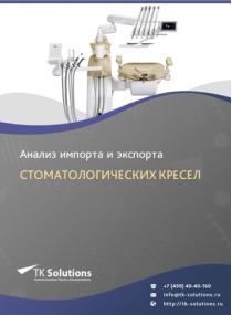 Анализ импорта и экспорта стоматологических кресел в России в России 2021, 2020 2016-2020  гг.