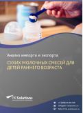 Анализ импорта и экспорта сухих молочных смесей для детей раннего возраста в России за 2016-2020  гг.