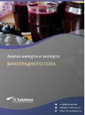Анализ импорта и экспорта виноградного сока в России в России 2021, 2020 2016-2020  гг.