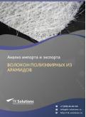 Анализ импорта и экспорта волокон полиэфирных из арамидов в России за 2016-2020  гг.