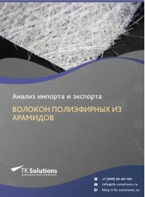 Анализ импорта и экспорта волокон полиэфирных из арамидов в России в России 2021, 2020 2016-2020  гг.
