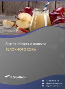Анализ импорта и экспорта яблочного сока в России за 2016-2020  гг.