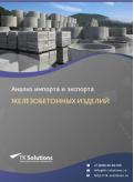 Анализ импорта и экспорта железобетонных изделий (ЖБИ) в России за 2016-2020  гг.