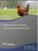 Анализ импорта и экспорта жиров домашней птицы в России в России 2021, 2020 2016-2020  гг.
